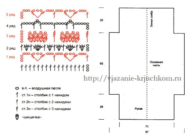 Схемы вязания болеро для